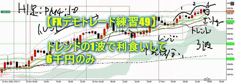 【FXデモトレード練習49】トレンドの1波で利食いして6千円のみ