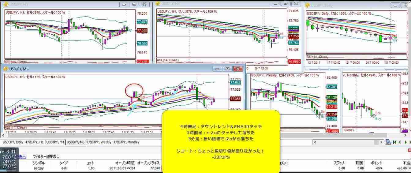 2011-8-1-1エントリー結果-22PIPS