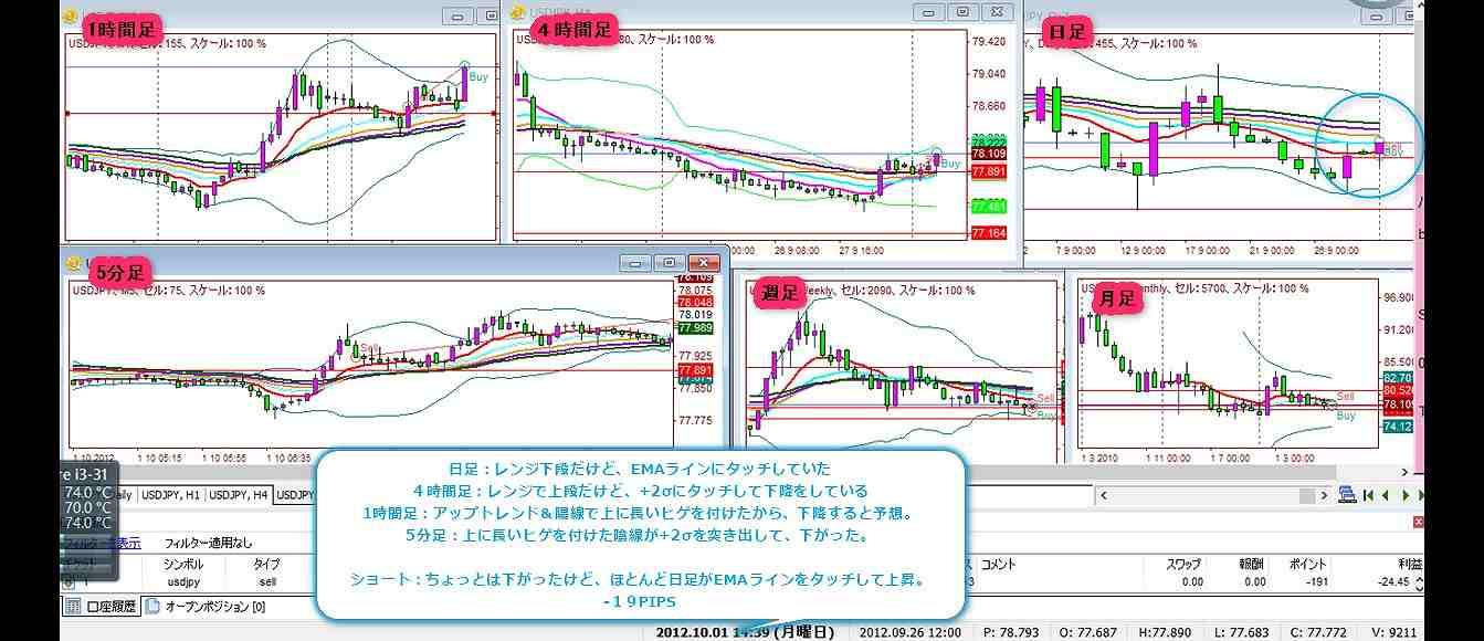 2012-10-1-1エントリー結果-19 PIPS