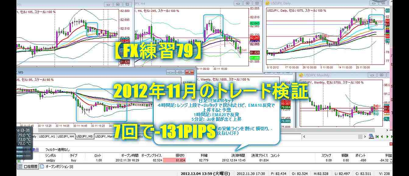 【FX練習79】2012年11月のトレード検証 7回で-131PIPS