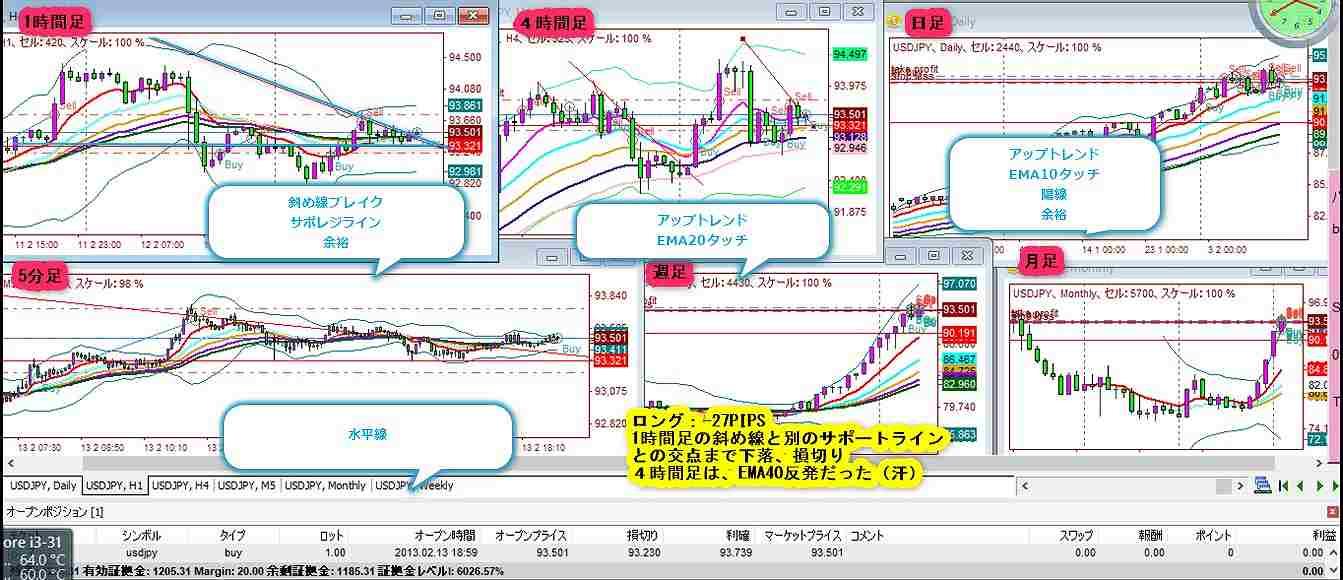 2013-2-14-1エントリー結果-27PIPS