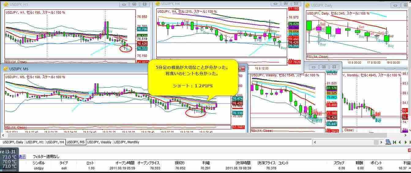 2011-8-19-1エントリー結果12PIPS