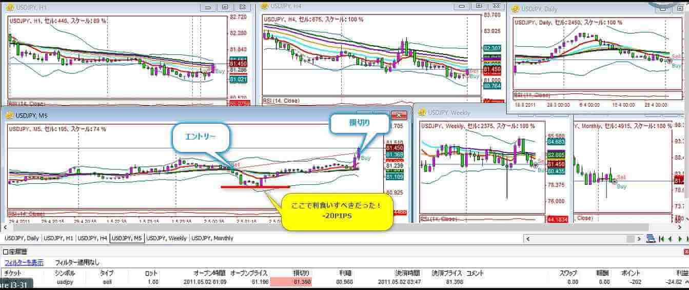 2011-5-2-1エントリー結果-20PIPS