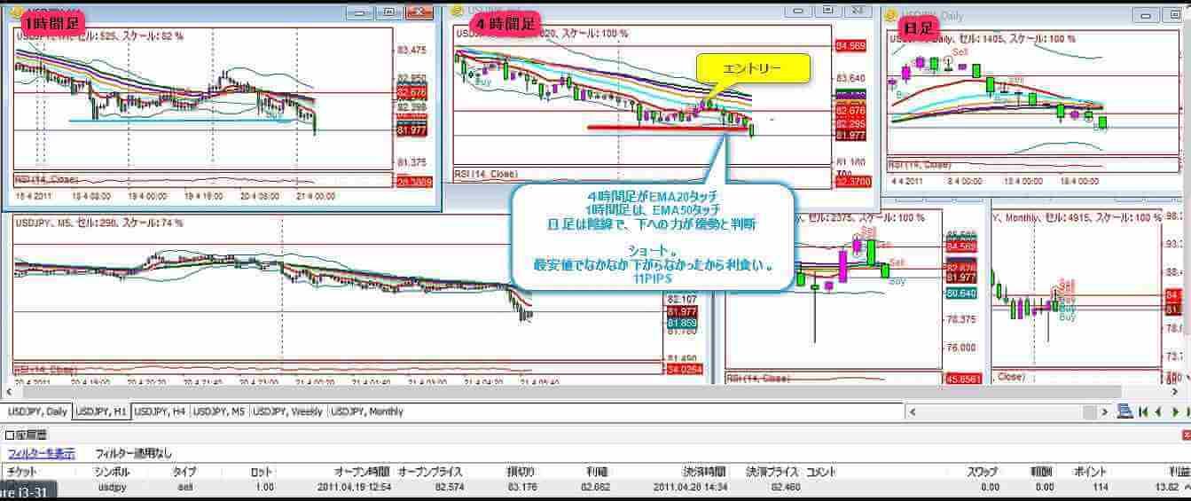 2011-4-19-1エントリー結果11PIPS
