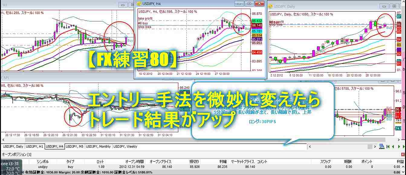 【FX練習80】エントリー手法を微妙に変えたらトレード結果がアップ
