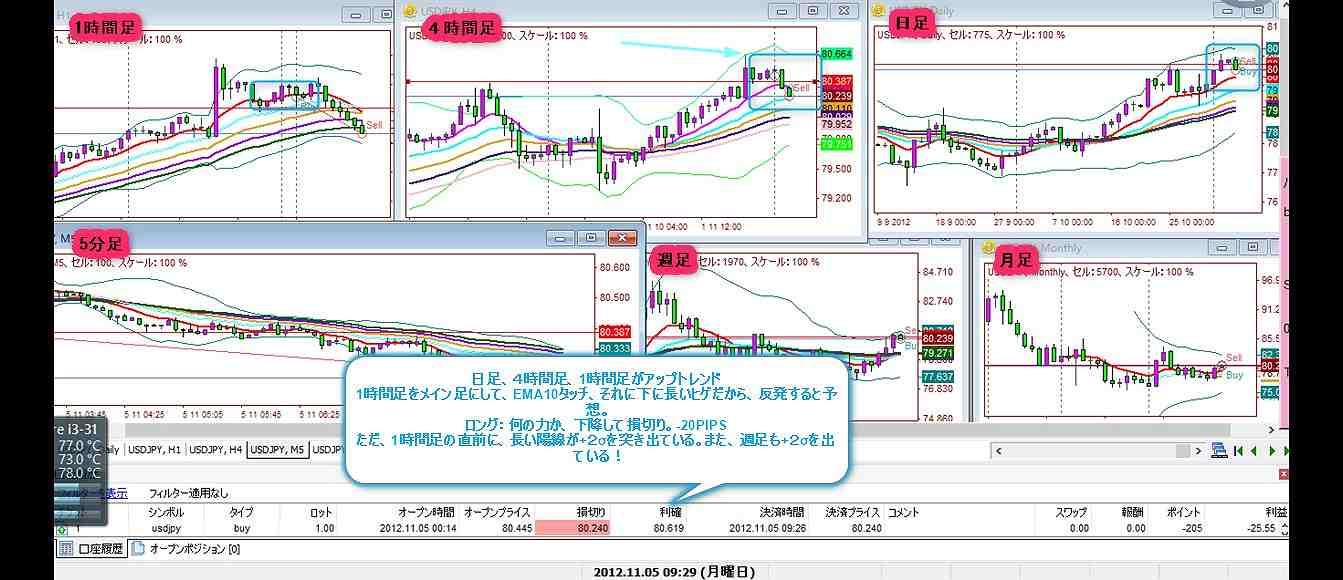 2012-11-5-1エントリー結果-20 PIPS
