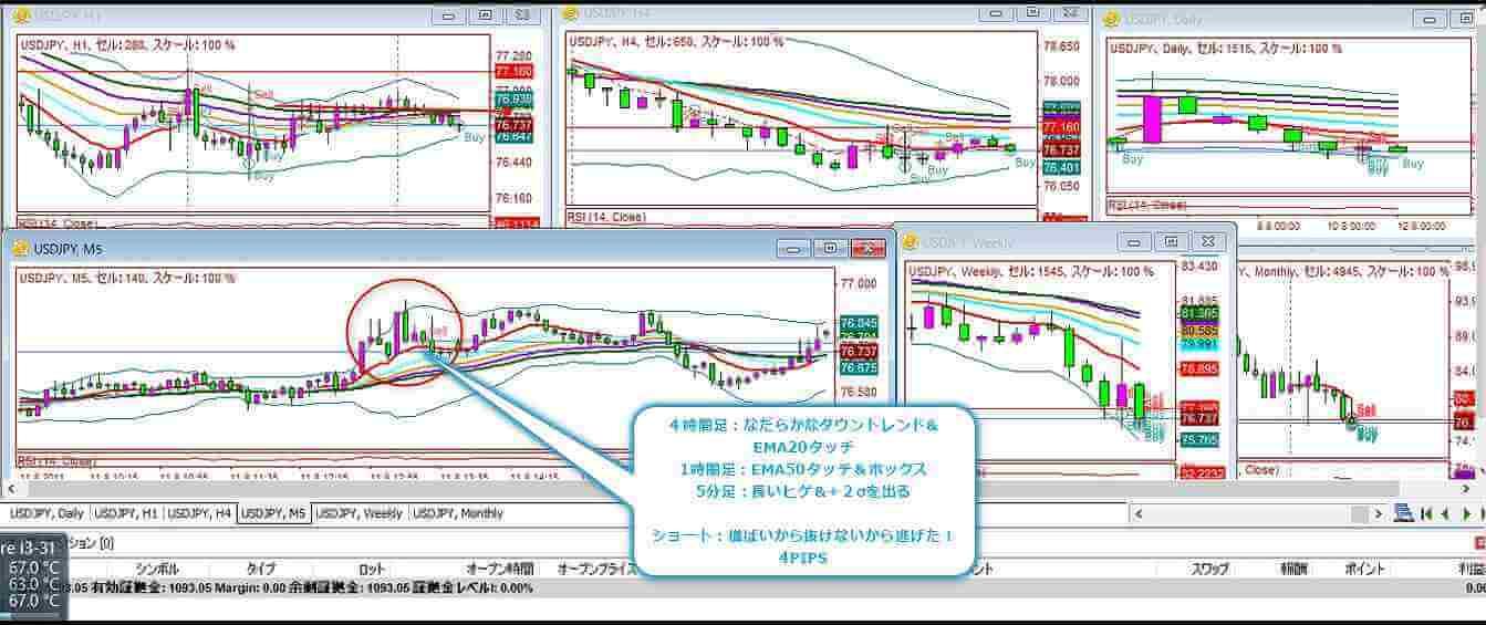 2011-8-11-3エントリー結果4PIPS