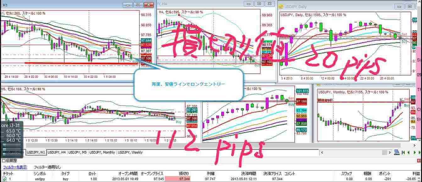 2013-5-1-2エントリー結果112PIPS