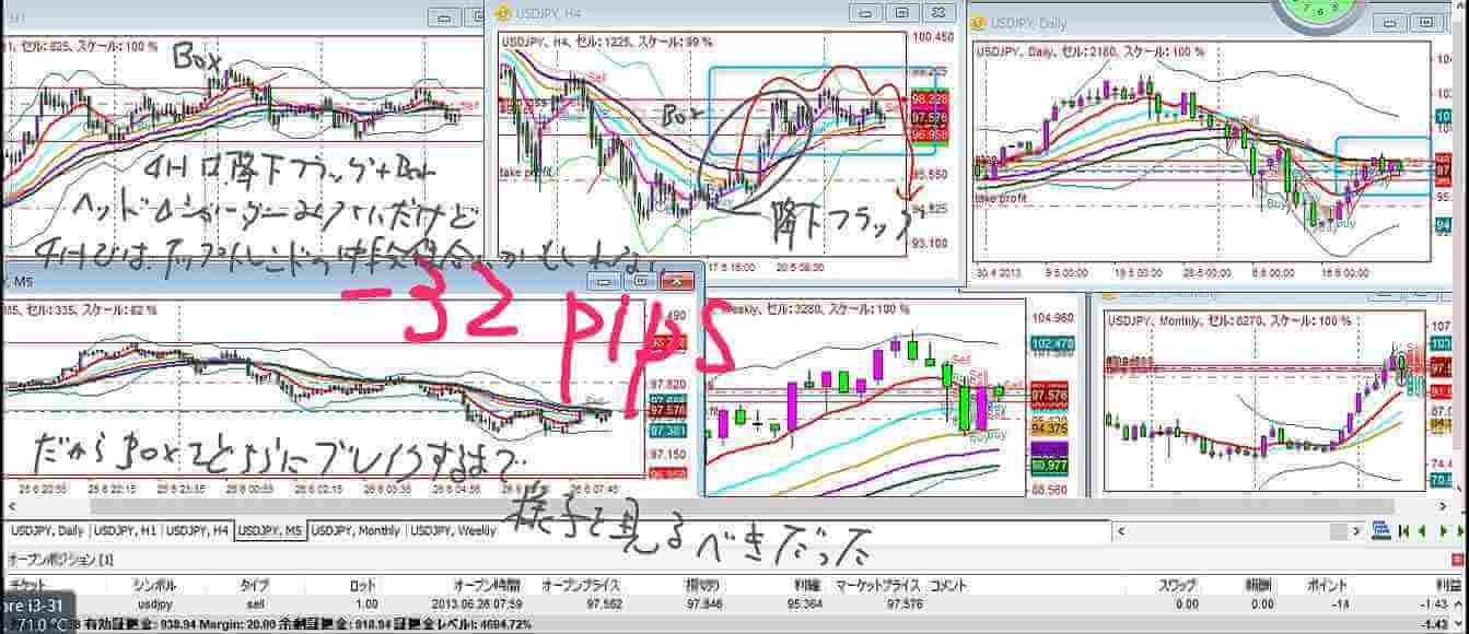 2013-6-27-1エントリー結果-32PIPS