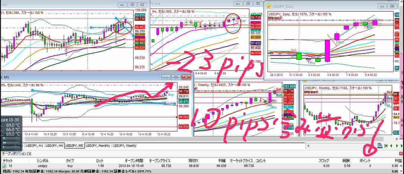 2013-4-11-1エントリー結果-23PIPS